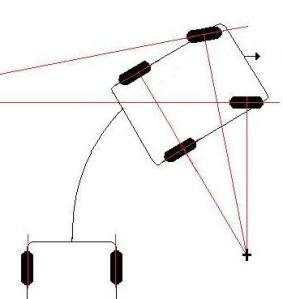 figure-1-turning-angles
