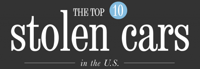 The Top 10 Stolen Cars in the USA [INFOGRAPHIC]…