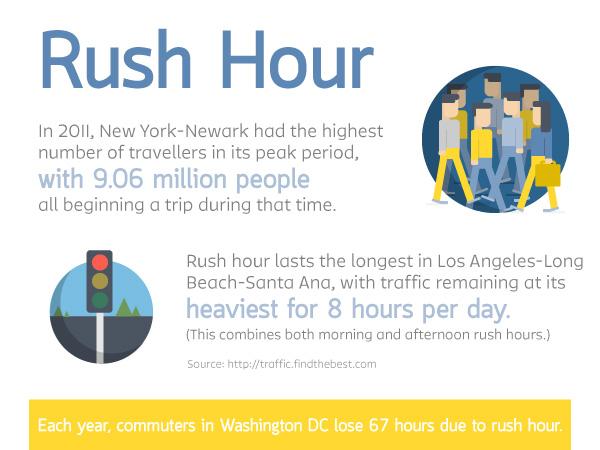 Rush-hour-2e
